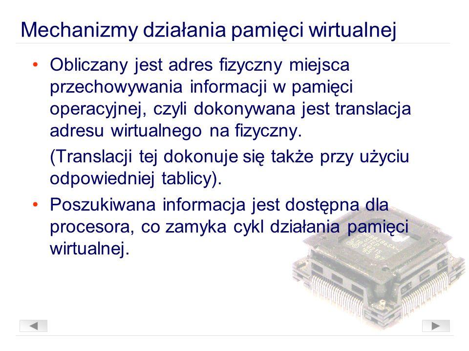 Mechanizmy działania pamięci wirtualnej Obliczany jest adres fizyczny miejsca przechowywania informacji w pamięci operacyjnej, czyli dokonywana jest translacja adresu wirtualnego na fizyczny.