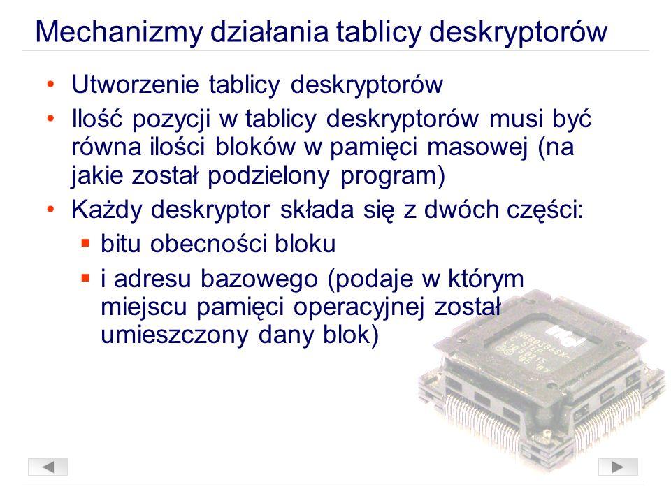 Utworzenie tablicy deskryptorów Ilość pozycji w tablicy deskryptorów musi być równa ilości bloków w pamięci masowej (na jakie został podzielony program) Każdy deskryptor składa się z dwóch części: bitu obecności bloku i adresu bazowego (podaje w którym miejscu pamięci operacyjnej został umieszczony dany blok)