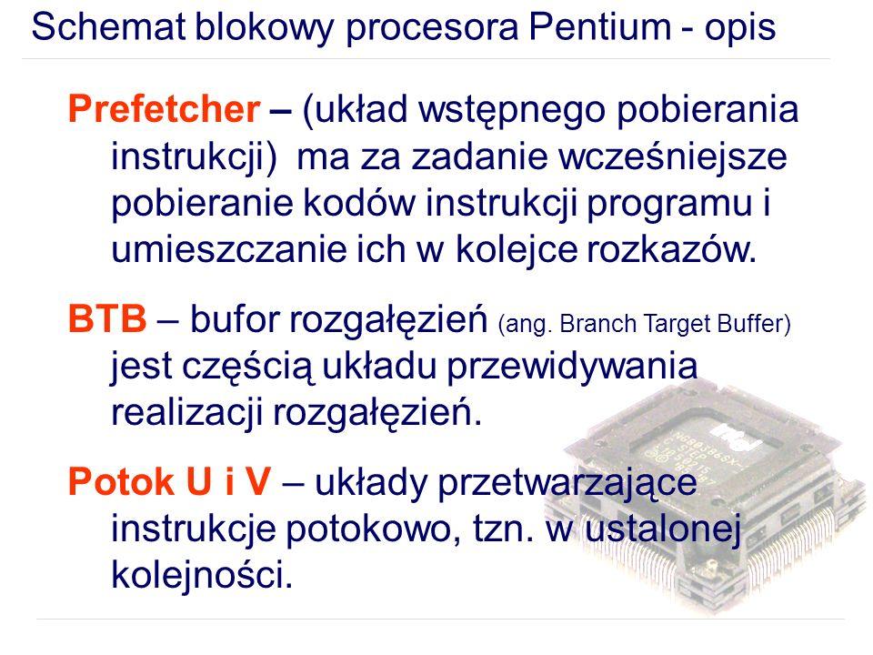 Schemat blokowy procesora Pentium - opis Prefetcher – (układ wstępnego pobierania instrukcji) ma za zadanie wcześniejsze pobieranie kodów instrukcji programu i umieszczanie ich w kolejce rozkazów.