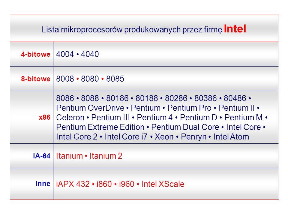 Lista mikroprocesorów produkowanych przez firmę Intel 4-bitowe 4004 4040 8-bitowe 8008 8080 8085 x86 8086 8088 80186 80188 80286 80386 80486 Pentium O