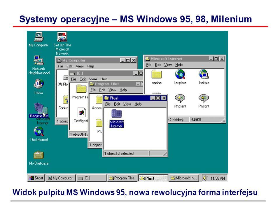 Systemy operacyjne – MS Windows 95, 98, Milenium Widok pulpitu MS Windows 95, nowa rewolucyjna forma interfejsu