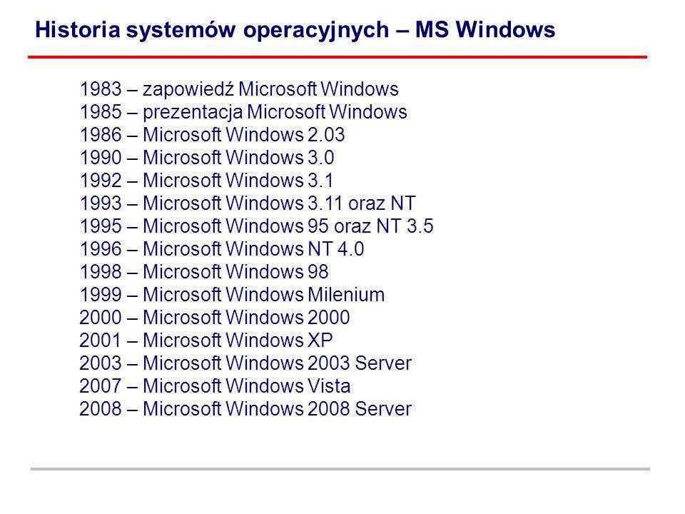 Historia systemów operacyjnych – MS Windows 1983 – zapowiedź Microsoft Windows 1985 – prezentacja Microsoft Windows 1986 – Microsoft Windows 2.03 1990