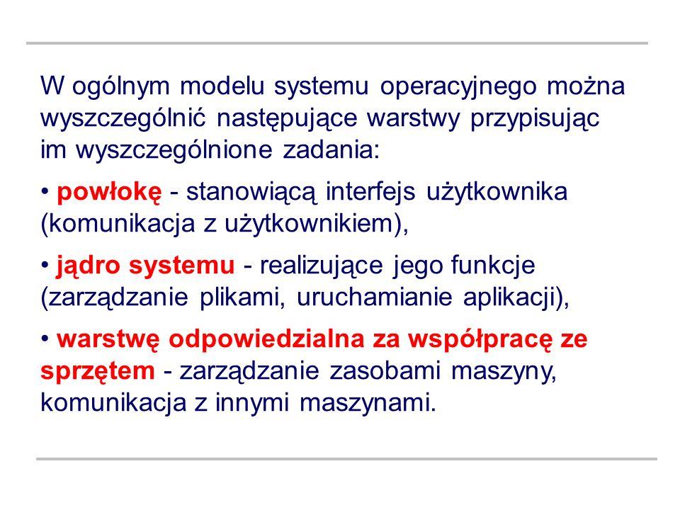 W ogólnym modelu systemu operacyjnego można wyszczególnić następujące warstwy przypisując im wyszczególnione zadania: powłokę - stanowiącą interfejs u