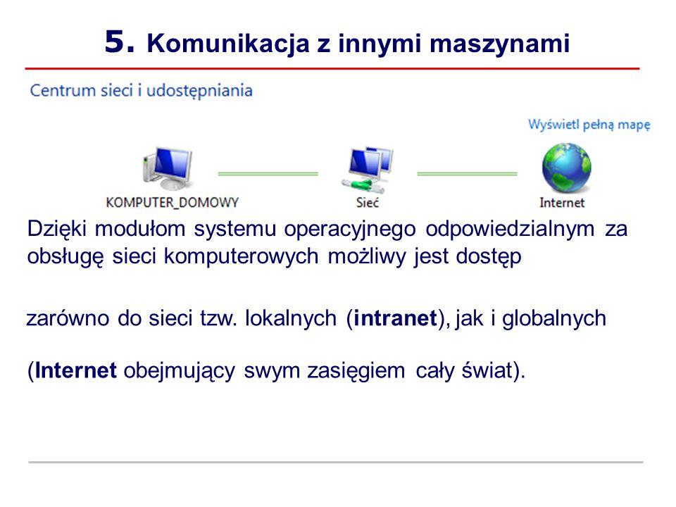 5.Komunikacja z innymi maszynami zarówno do sieci tzw.