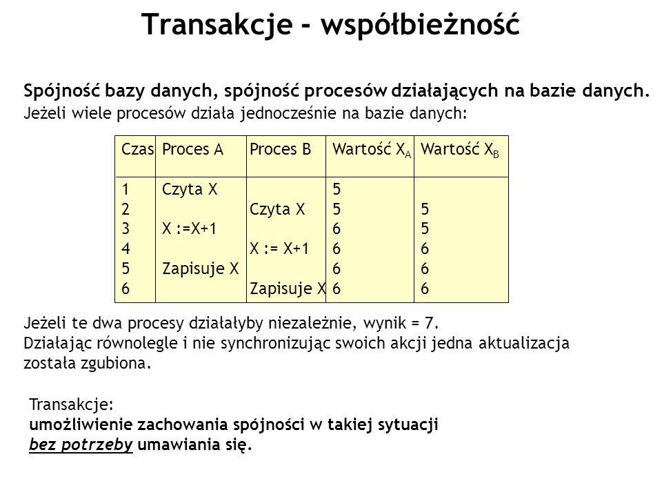 Transakcje - współbieżność Spójność bazy danych, spójność procesów działających na bazie danych. Jeżeli wiele procesów działa jednocześnie na bazie da