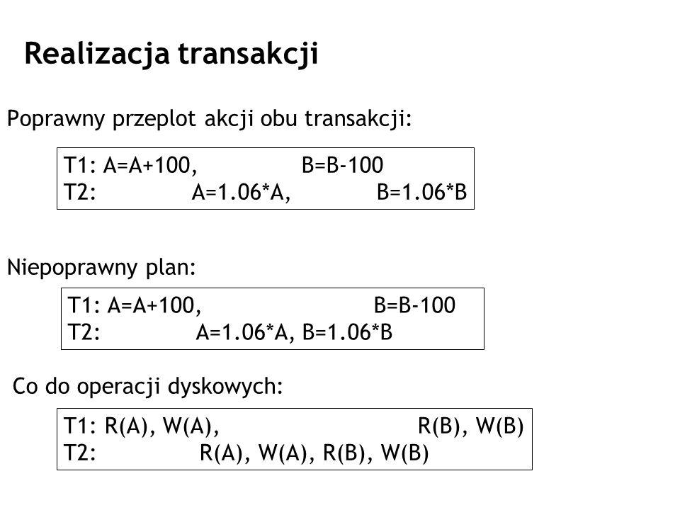 Realizacja transakcji Poprawny przeplot akcji obu transakcji: T1: A=A+100, B=B-100 T2: A=1.06*A, B=1.06*B Niepoprawny plan: T1: A=A+100, B=B-100 T2: A