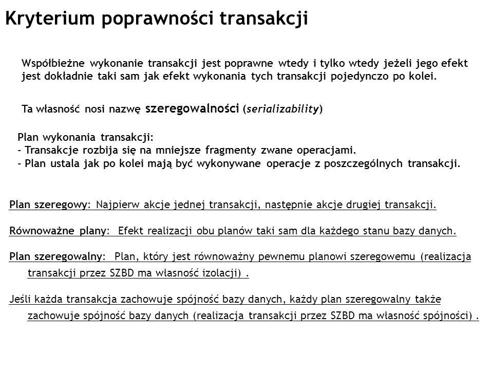 Kryterium poprawności transakcji Współbieżne wykonanie transakcji jest poprawne wtedy i tylko wtedy jeżeli jego efekt jest dokładnie taki sam jak efek