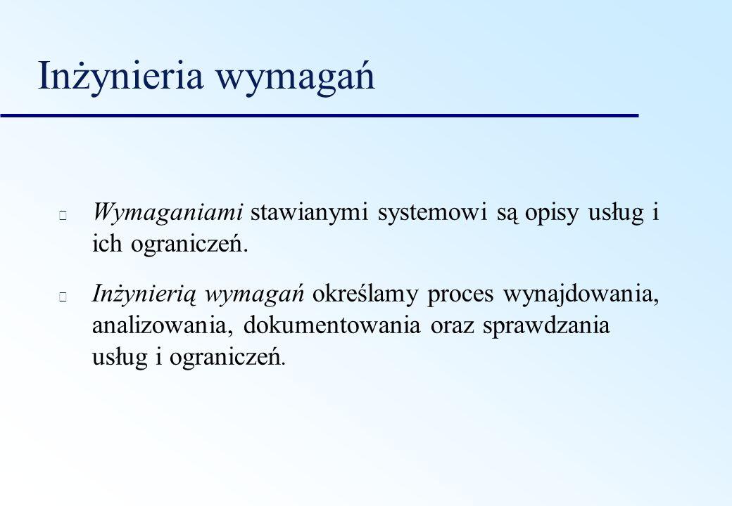 Zapis wymagań systemowych w języku naturalnym Niejednoznaczność języka naturalnego prowadzi do nieporozumień.
