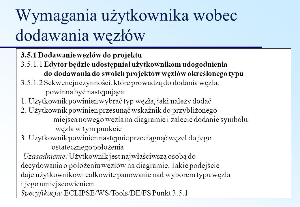 Wymagania użytkownika wobec dodawania węzłów 3.5.1 Dodawanie węzłów do projektu 3.5.1.1 Edytor będzie udostępniał użytkownikom udogodnienia do dodawan