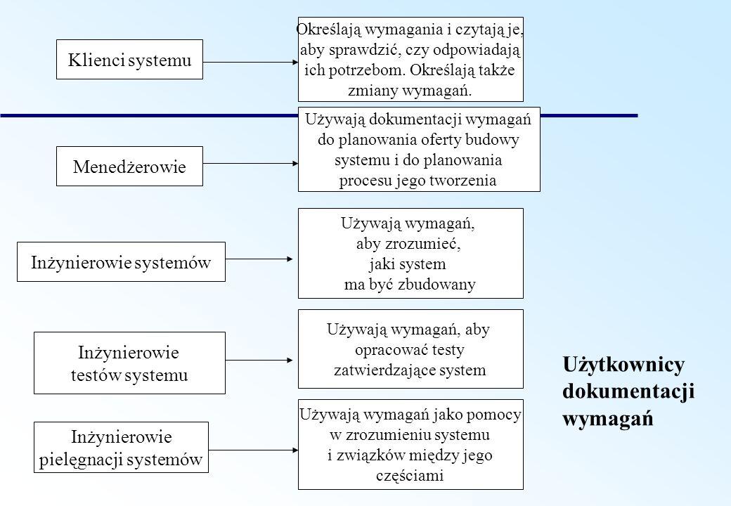 Klienci systemu Menedżerowie Inżynierowie systemów Inżynierowie testów systemu Inżynierowie pielęgnacji systemów Określają wymagania i czytają je, aby