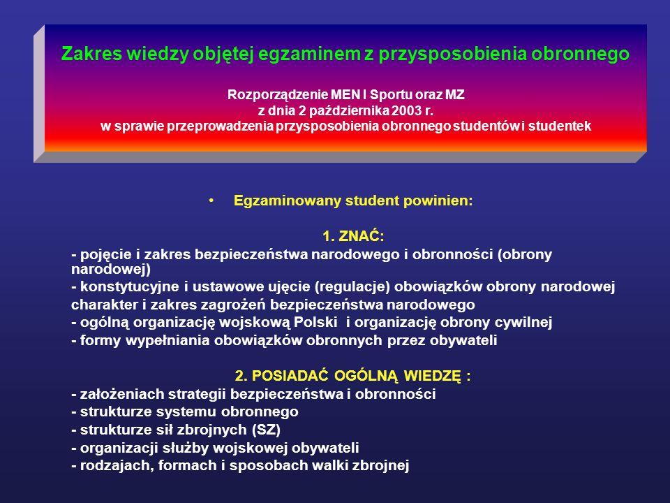 PRZYSPOSOBIENIE OBRONNE STUDENTÓW -KONSULTACJE- cz. IV