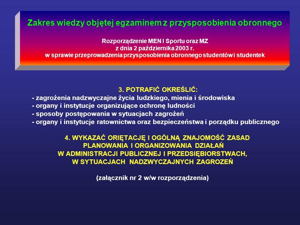 Zakres wiedzy objętej egzaminem z przysposobienia obronnego Rozporządzenie MEN I Sportu oraz MZ z dnia 2 października 2003 r. w sprawie przeprowadzeni