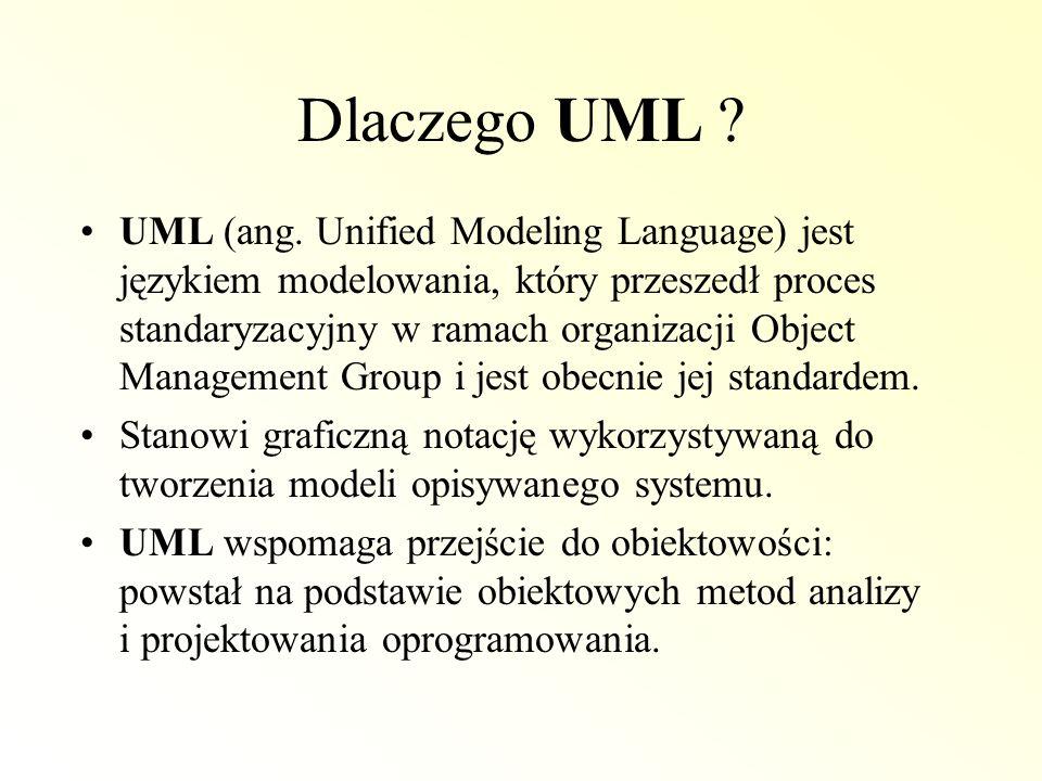 Dlaczego UML ? UML (ang. Unified Modeling Language) jest językiem modelowania, który przeszedł proces standaryzacyjny w ramach organizacji Object Mana