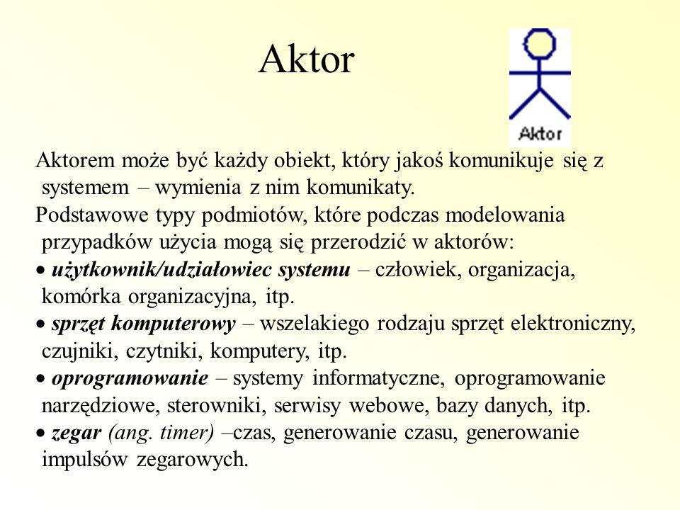 Aktor Aktorem może być każdy obiekt, który jakoś komunikuje się z systemem – wymienia z nim komunikaty. Podstawowe typy podmiotów, które podczas model