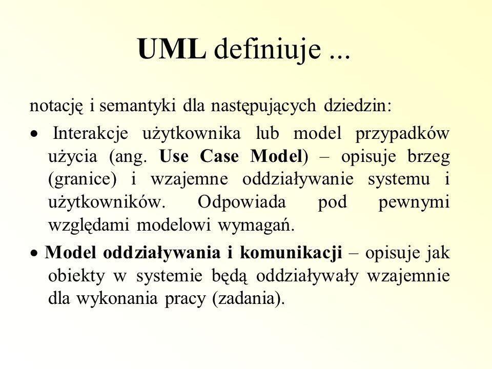UML definiuje... notację i semantyki dla następujących dziedzin: Interakcje użytkownika lub model przypadków użycia (ang. Use Case Model) – opisuje br