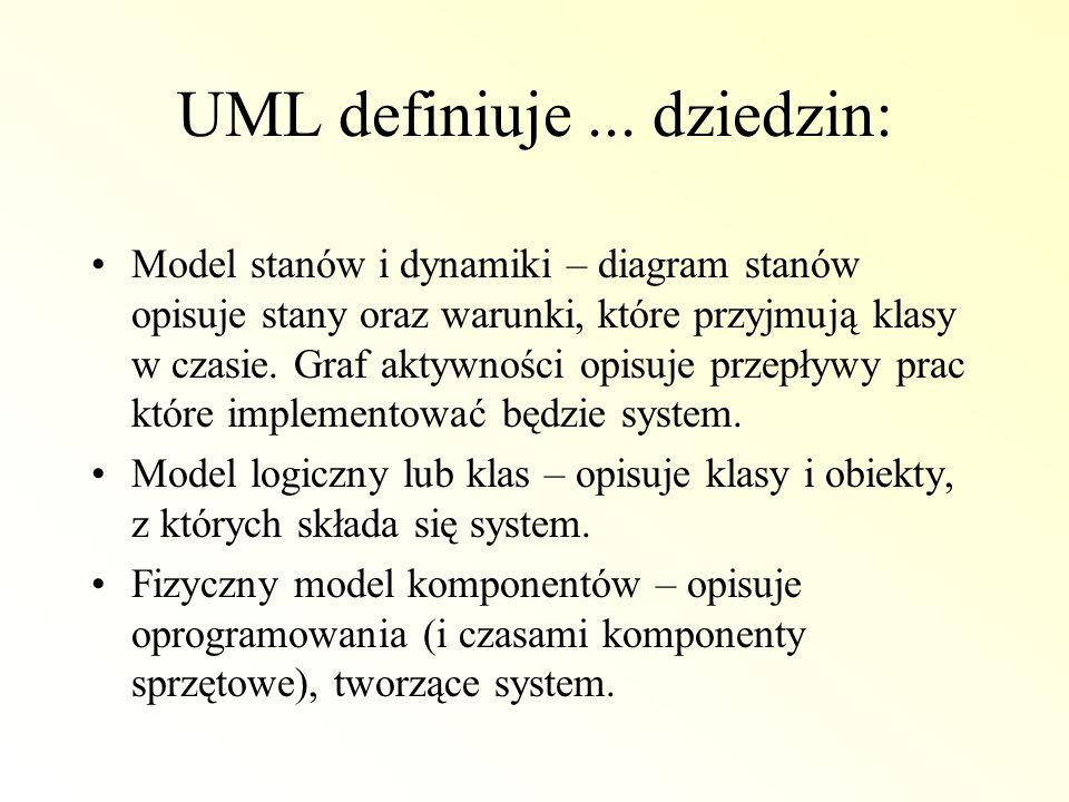 UML definiuje... dziedzin: Model stanów i dynamiki – diagram stanów opisuje stany oraz warunki, które przyjmują klasy w czasie. Graf aktywności opisuj