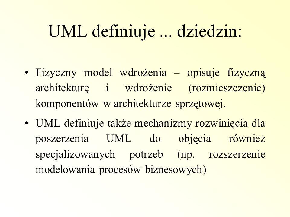 UML definiuje... dziedzin: Fizyczny model wdrożenia – opisuje fizyczną architekturę i wdrożenie (rozmieszczenie) komponentów w architekturze sprzętowe