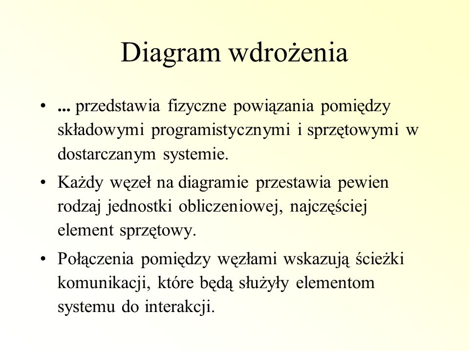 Diagram wdrożenia... przedstawia fizyczne powiązania pomiędzy składowymi programistycznymi i sprzętowymi w dostarczanym systemie. Każdy węzeł na diagr