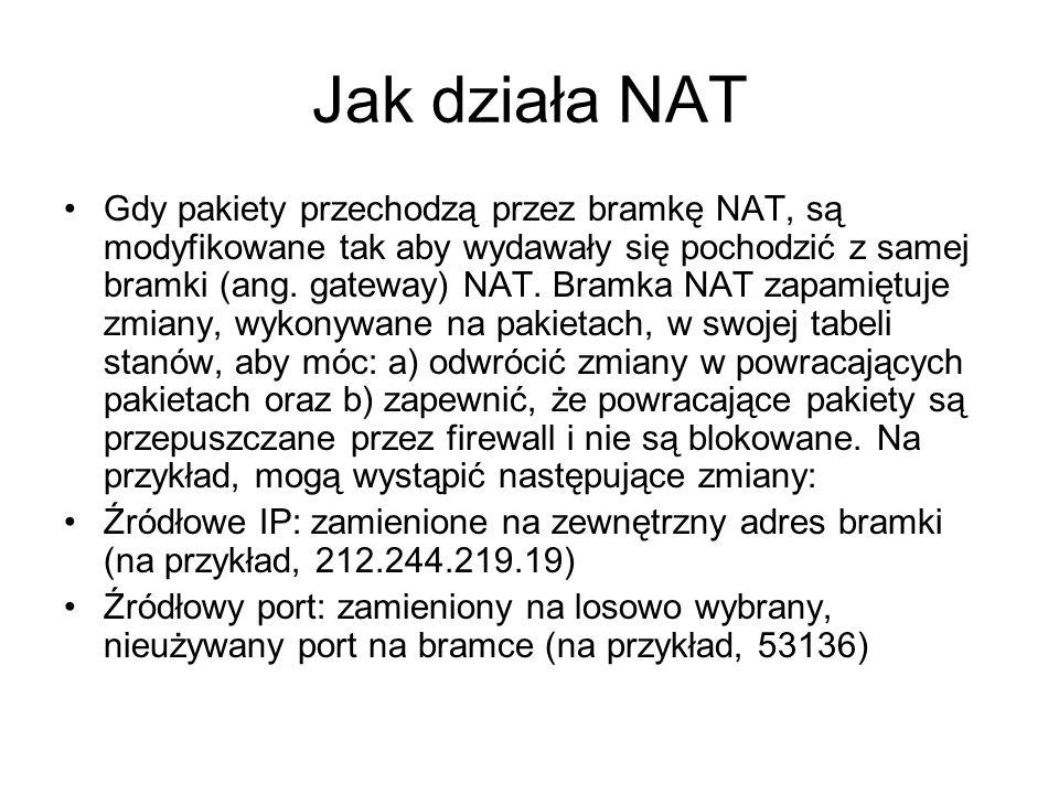 Jak działa NAT Gdy pakiety przechodzą przez bramkę NAT, są modyfikowane tak aby wydawały się pochodzić z samej bramki (ang. gateway) NAT. Bramka NAT z