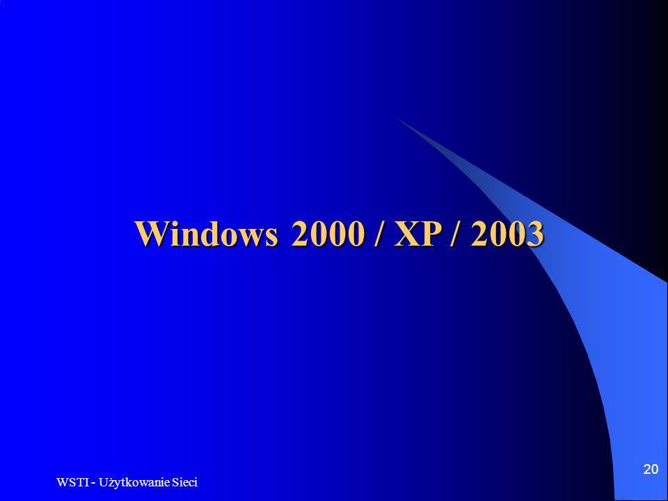 WSTI - Użytkowanie Sieci 20 Windows 2000 / XP / 2003