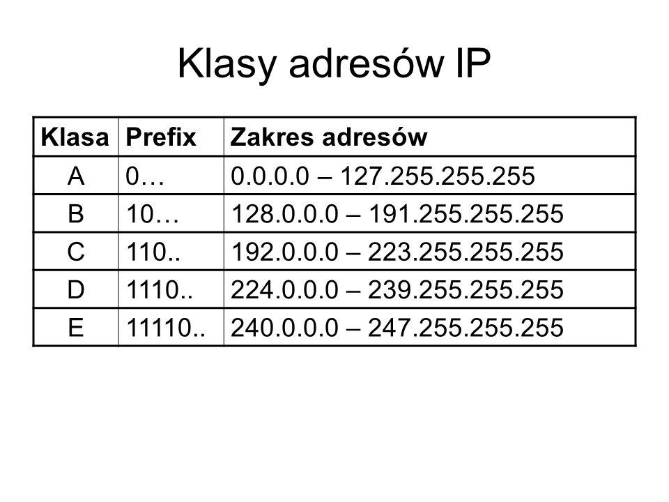 Klasy adresów IP KlasaPrefixZakres adresów A0…0.0.0.0 – 127.255.255.255 B10…128.0.0.0 – 191.255.255.255 C110..192.0.0.0 – 223.255.255.255 D1110..224.0