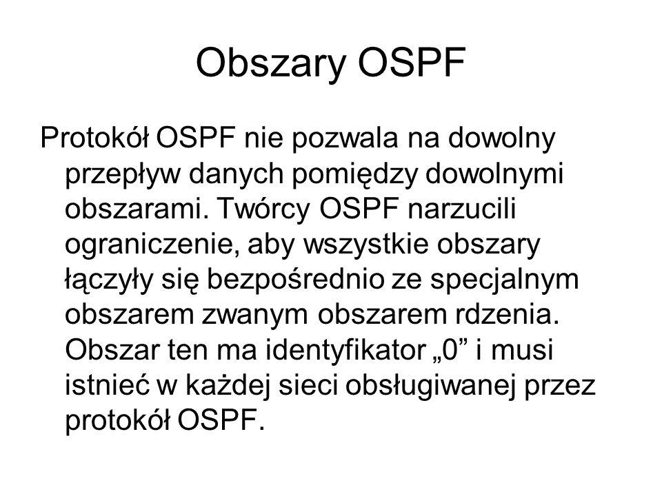 Obszary OSPF Protokół OSPF nie pozwala na dowolny przepływ danych pomiędzy dowolnymi obszarami. Twórcy OSPF narzucili ograniczenie, aby wszystkie obsz