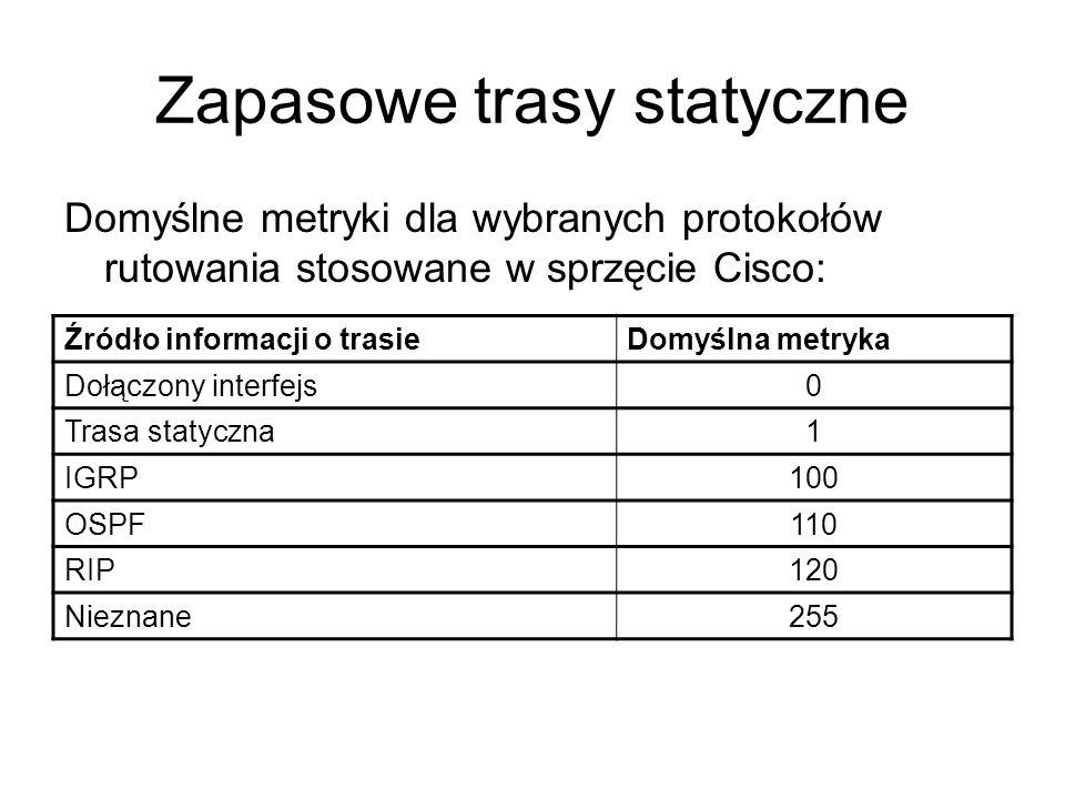 Zapasowe trasy statyczne Domyślne metryki dla wybranych protokołów rutowania stosowane w sprzęcie Cisco: Źródło informacji o trasieDomyślna metryka Do