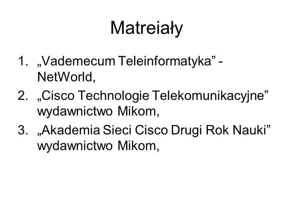 Matreiały 1.Vademecum Teleinformatyka - NetWorld, 2.Cisco Technologie Telekomunikacyjne wydawnictwo Mikom, 3.Akademia Sieci Cisco Drugi Rok Nauki wyda