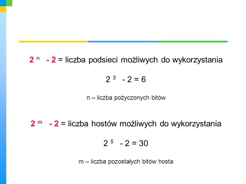 2 n - 2 = liczba podsieci możliwych do wykorzystania 2 3 - 2 = 6 n – liczba pożyczonych bitów 2 m - 2 = liczba hostów możliwych do wykorzystania 2 5 -