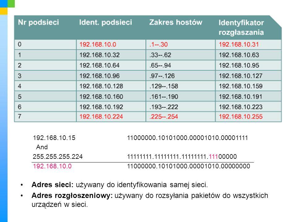 Adres sieci: używany do identyfikowania samej sieci. Adres rozgłoszeniowy: używany do rozsyłania pakietów do wszystkich urządzeń w sieci. 192.168.10.1