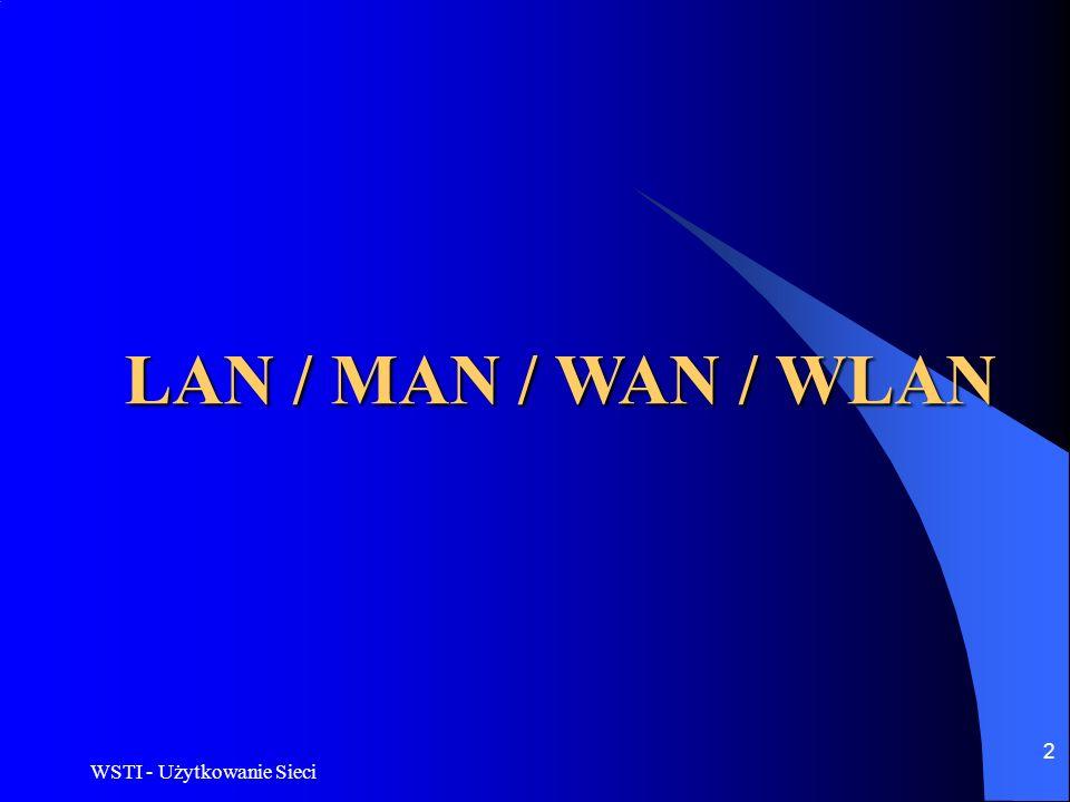 WSTI - Użytkowanie Sieci 3 LAN / MAN / WAN / WLAN LAN (Local Area Network - sieć lokalna) Sieć ta stała się wiodącym narzędziem biznesu na całym świecie.