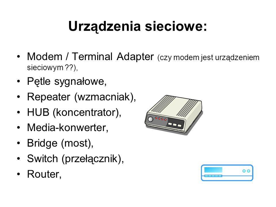 Urządzenia sieciowe: Modem / Terminal Adapter (czy modem jest urządzeniem sieciowym ??), Pętle sygnałowe, Repeater (wzmacniak), HUB (koncentrator), Me