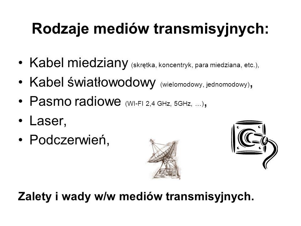 Rodzaje mediów transmisyjnych: Kabel miedziany (skrętka, koncentryk, para miedziana, etc.), Kabel światłowodowy (wielomodowy, jednomodowy), Pasmo radi