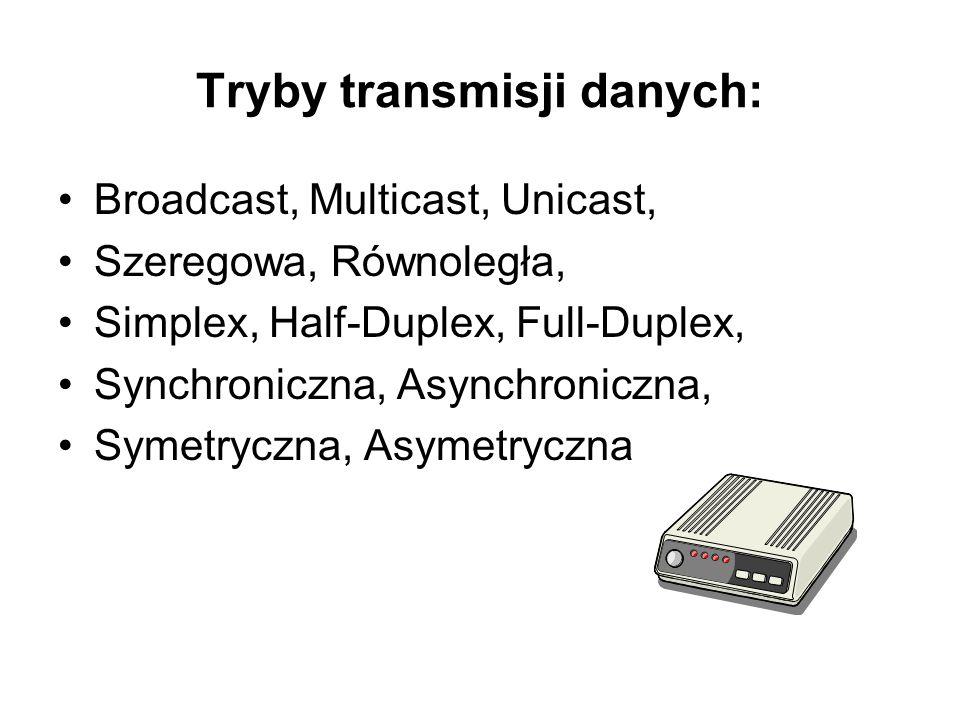 Tryby transmisji danych: Broadcast, Multicast, Unicast, Szeregowa, Równoległa, Simplex, Half-Duplex, Full-Duplex, Synchroniczna, Asynchroniczna, Symet