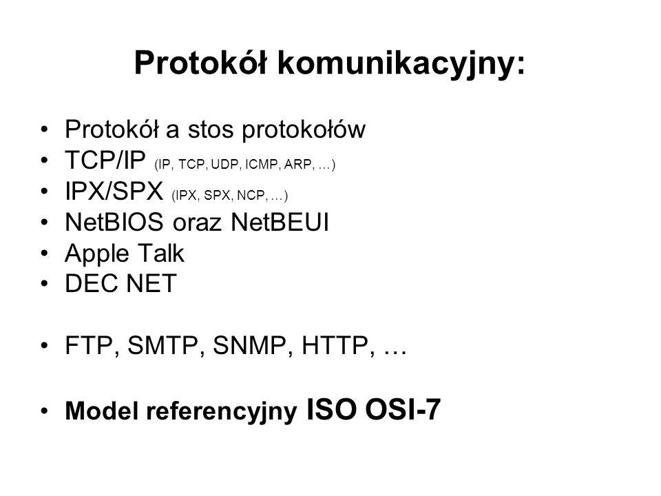 Protokół komunikacyjny: Protokół a stos protokołów TCP/IP (IP, TCP, UDP, ICMP, ARP, …) IPX/SPX (IPX, SPX, NCP, …) NetBIOS oraz NetBEUI Apple Talk DEC