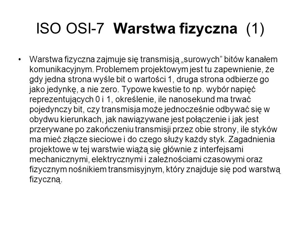 ISO OSI-7 Warstwa fizyczna (1) Warstwa fizyczna zajmuje się transmisją surowych bitów kanałem komunikacyjnym. Problemem projektowym jest tu zapewnieni