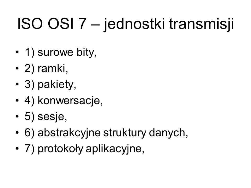 ISO OSI 7 – jednostki transmisji 1) surowe bity, 2) ramki, 3) pakiety, 4) konwersacje, 5) sesje, 6) abstrakcyjne struktury danych, 7) protokoły aplika