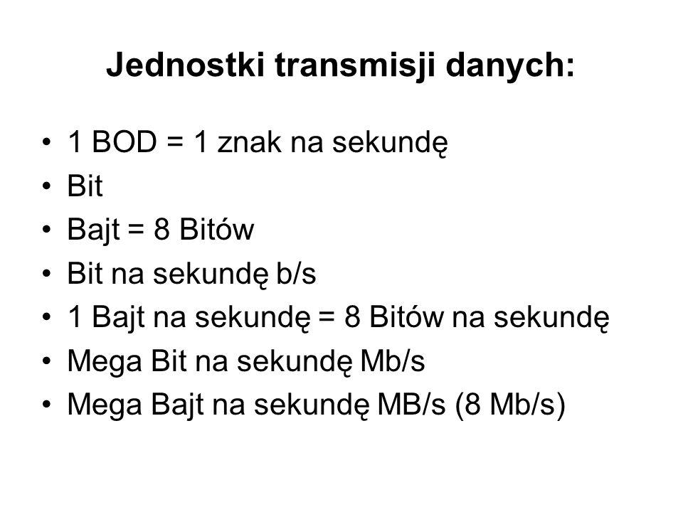 Jednostki transmisji danych: 1 BOD = 1 znak na sekundę Bit Bajt = 8 Bitów Bit na sekundę b/s 1 Bajt na sekundę = 8 Bitów na sekundę Mega Bit na sekund