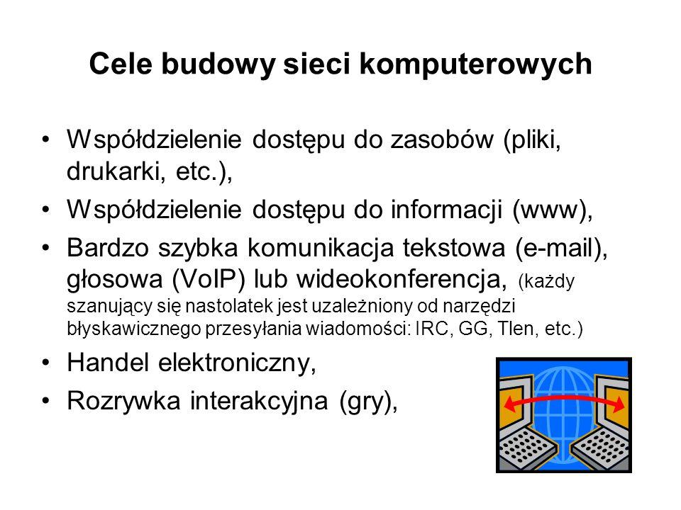 Cele budowy sieci komputerowych Współdzielenie dostępu do zasobów (pliki, drukarki, etc.), Współdzielenie dostępu do informacji (www), Bardzo szybka k