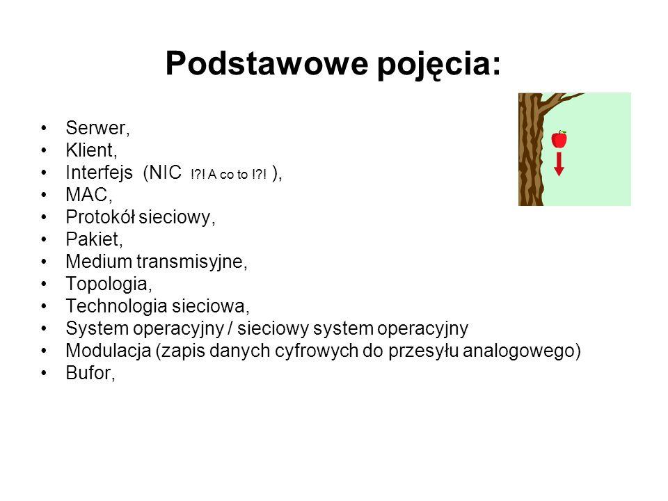 Podstawowe pojęcia: Serwer, Klient, Interfejs (NIC !?! A co to !?! ), MAC, Protokół sieciowy, Pakiet, Medium transmisyjne, Topologia, Technologia siec