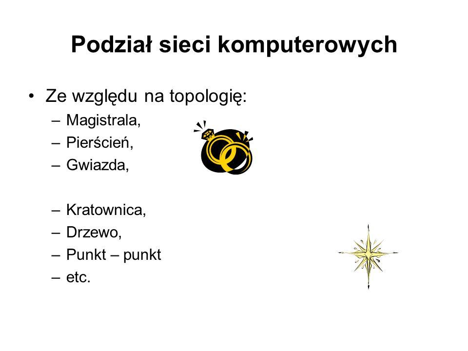 Podział sieci komputerowych Ze względu na topologię: –Magistrala, –Pierścień, –Gwiazda, –Kratownica, –Drzewo, –Punkt – punkt –etc.
