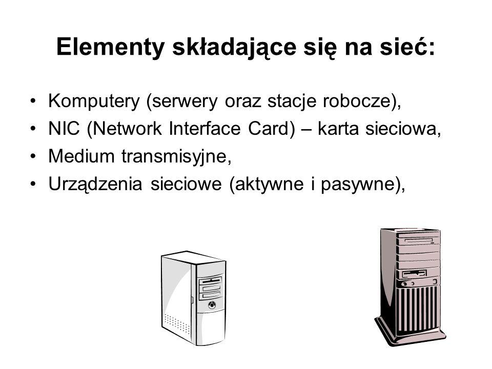 Elementy składające się na sieć: Komputery (serwery oraz stacje robocze), NIC (Network Interface Card) – karta sieciowa, Medium transmisyjne, Urządzen