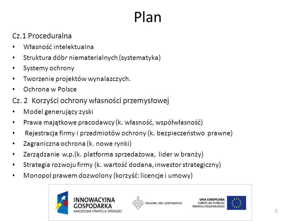 Plan Cz.1 Proceduralna Własność intelektualna Struktura dóbr niematerialnych (systematyka) Systemy ochrony Tworzenie projektów wynalazczych. Ochrona w