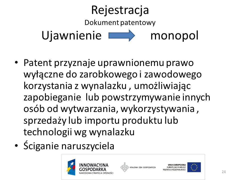 Rejestracja Dokument patentowy Ujawnienie monopol Patent przyznaje uprawnionemu prawo wyłączne do zarobkowego i zawodowego korzystania z wynalazku, um