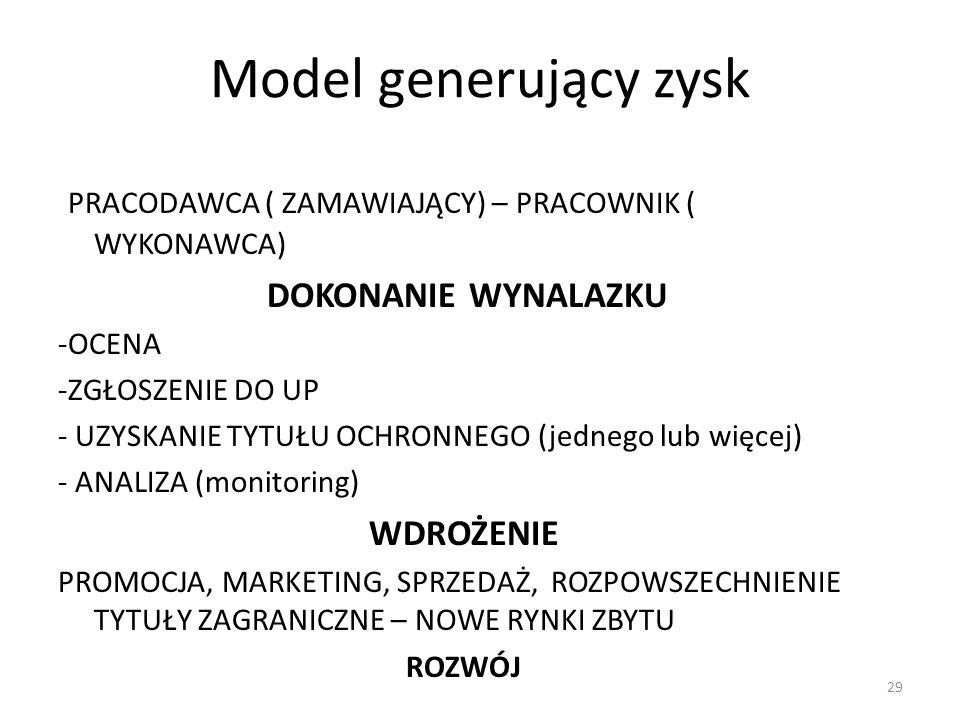 Model generujący zysk PRACODAWCA ( ZAMAWIAJĄCY) – PRACOWNIK ( WYKONAWCA) DOKONANIE WYNALAZKU -OCENA -ZGŁOSZENIE DO UP - UZYSKANIE TYTUŁU OCHRONNEGO (j