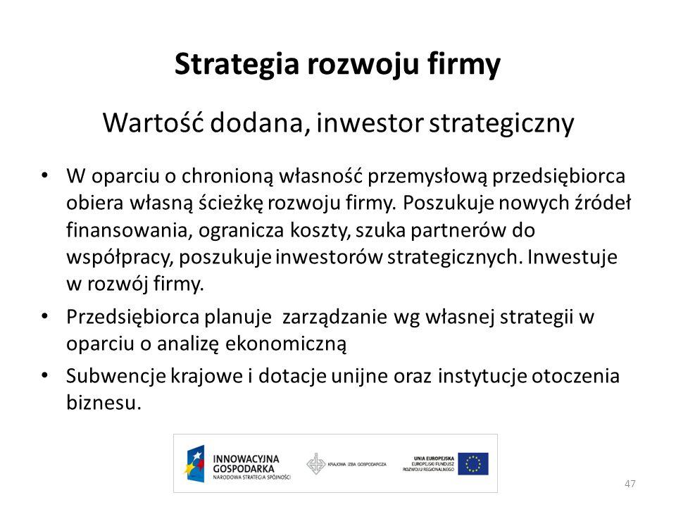 Strategia rozwoju firmy Wartość dodana, inwestor strategiczny W oparciu o chronioną własność przemysłową przedsiębiorca obiera własną ścieżkę rozwoju