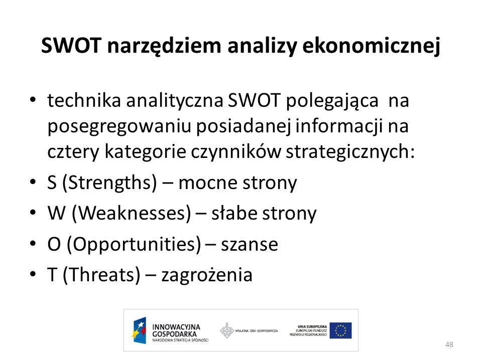 SWOT narzędziem analizy ekonomicznej technika analityczna SWOT polegająca na posegregowaniu posiadanej informacji na cztery kategorie czynników strate