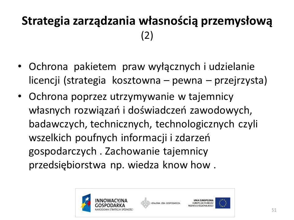 Strategia zarządzania własnością przemysłową (2) Ochrona pakietem praw wyłącznych i udzielanie licencji (strategia kosztowna – pewna – przejrzysta) Oc