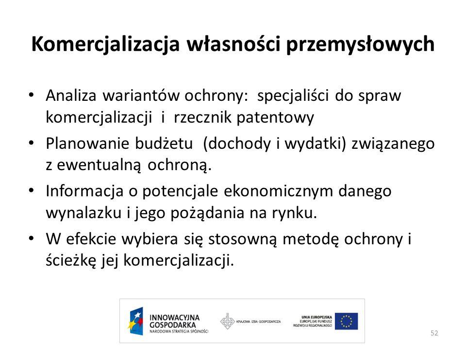 Komercjalizacja własności przemysłowych Analiza wariantów ochrony: specjaliści do spraw komercjalizacji i rzecznik patentowy Planowanie budżetu (docho