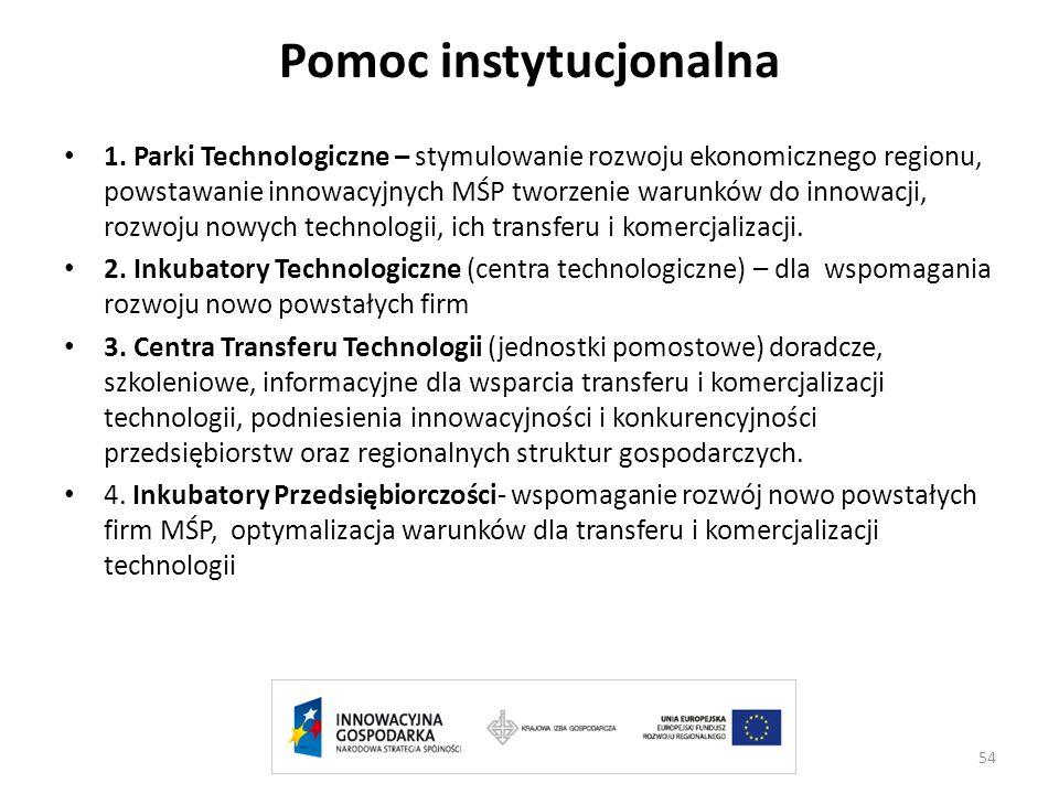Pomoc instytucjonalna 1. Parki Technologiczne – stymulowanie rozwoju ekonomicznego regionu, powstawanie innowacyjnych MŚP tworzenie warunków do innowa